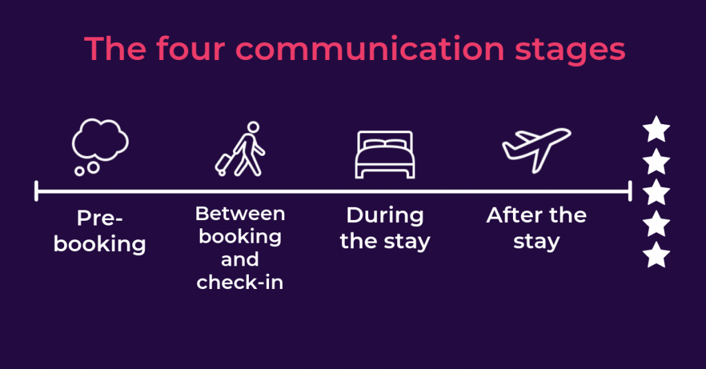 Airbnb-communication-example